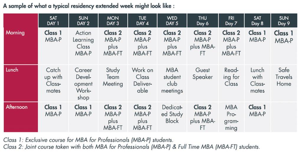 MBA-WP Modular Format