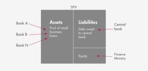 CB-dilemma-re-collateral-diagram-v4